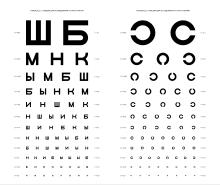 15.32 Сестринское дело в офтальмологии